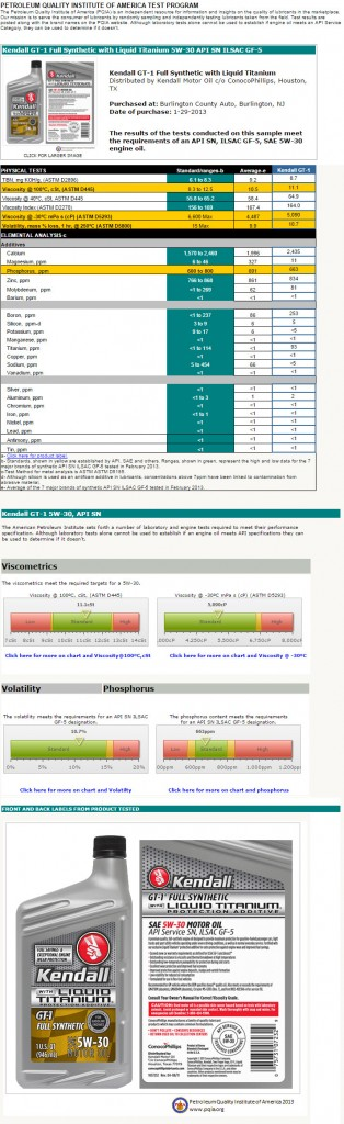 Таблица характеристик от PQIA (Американский институт качества нефти) 5W-30: