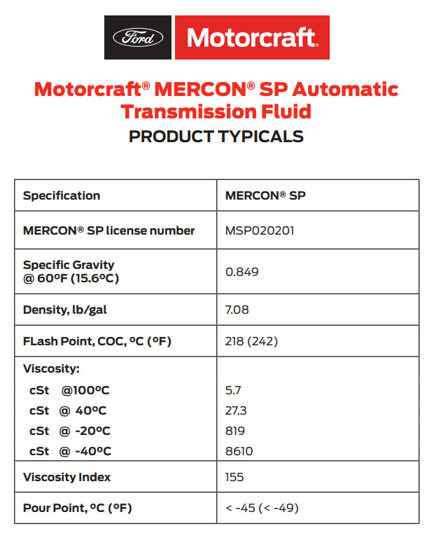 Mercon SP table of characteristics