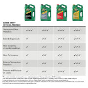 QUAKER STATE ULTIMATE DURABILITY FULL SYNTHETIC