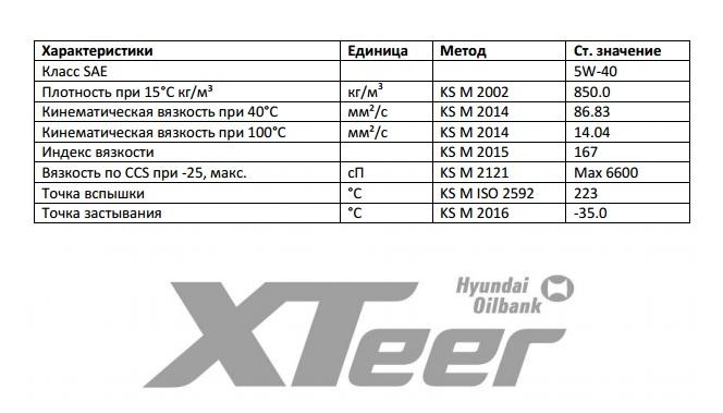 Hyundai XTeer TOP 5W-40 specs