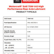 Ford Motorcraft SAE 75W-140 Synthetic Rear Axle Lubricant_table of characteristics