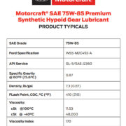 Ford Motorcraft SAE 75W-85 Premium Synthetic Hypoid Gear Lubricant_table of characteristics
