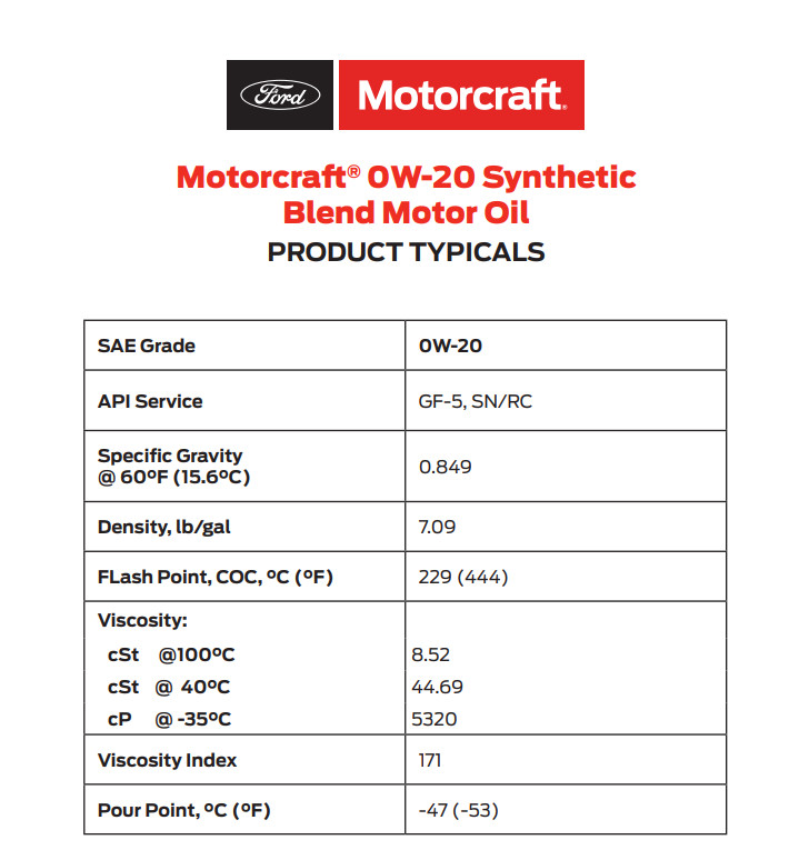 Motorcraft 0W-20 Synthetic Blend