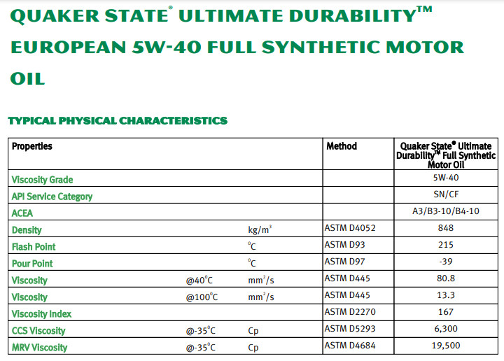 Quaker State Ultimate Durability European 5W-40 Full Synthetic Motor Oil tsb